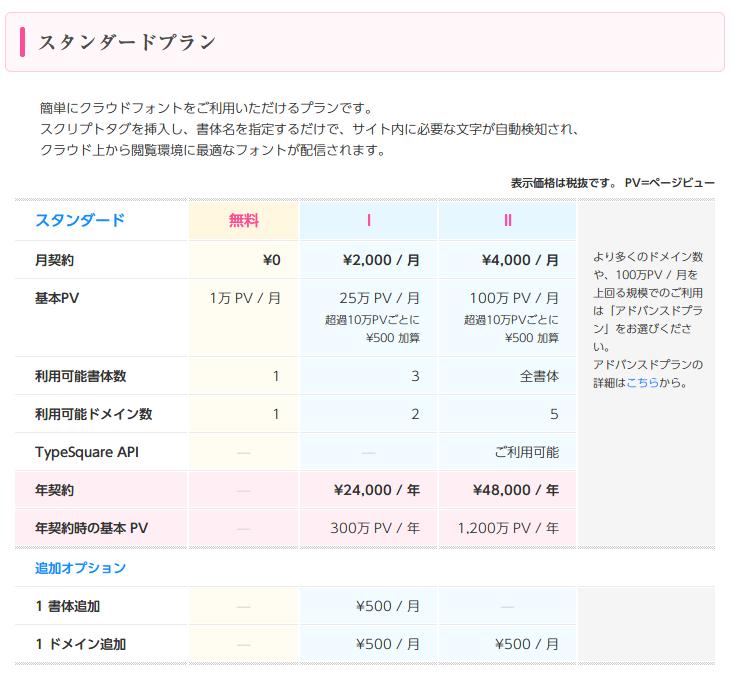 2014-04-03_12h31_50