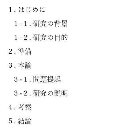こういう順序リストをCSSで作りたい。