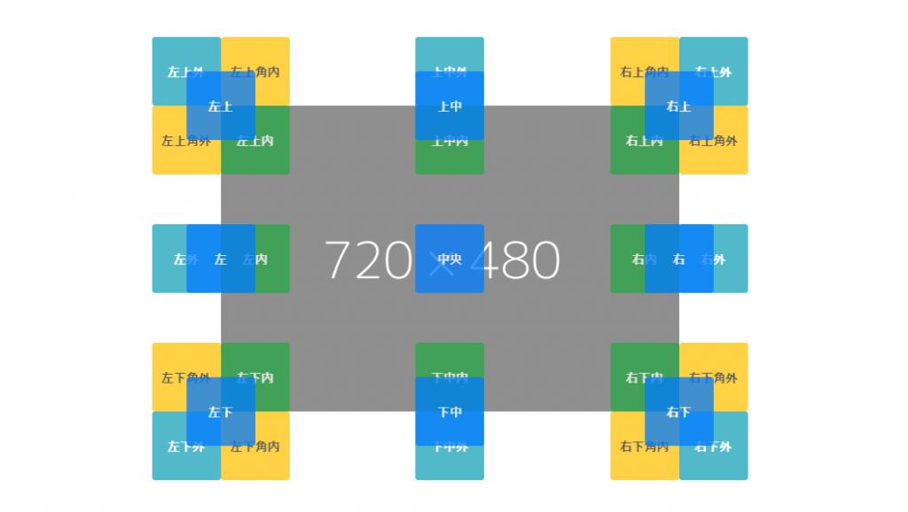 サイズ不明要素のposition:absolute;で親要素の角への配置方法