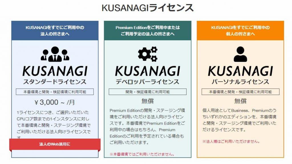 KUSANAGIライセンス